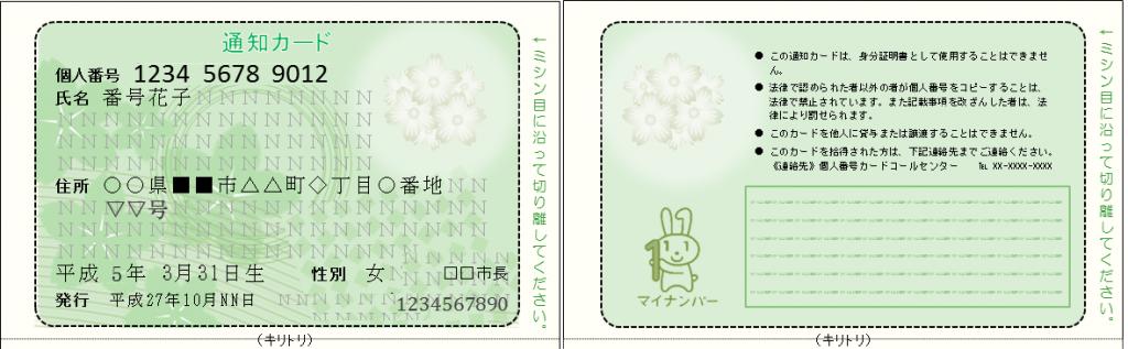 個人番号カード(マイナンバーカード)について