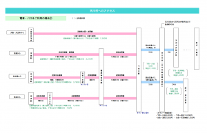 天川村の地図
